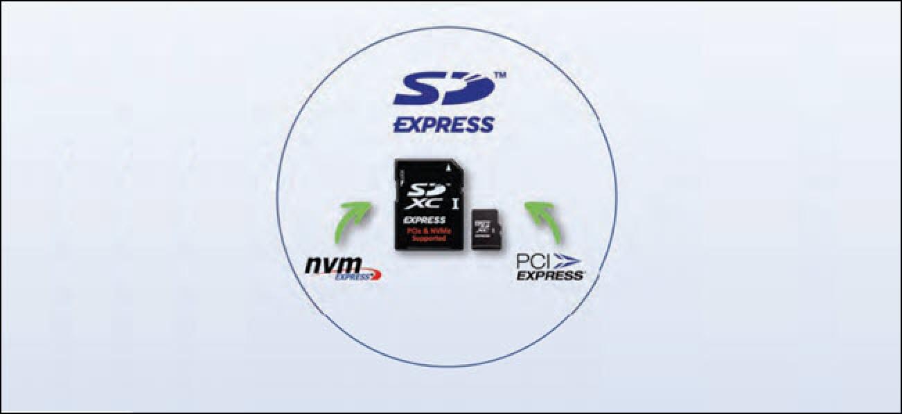 Was ist SD Express und wie viel schneller ist es?