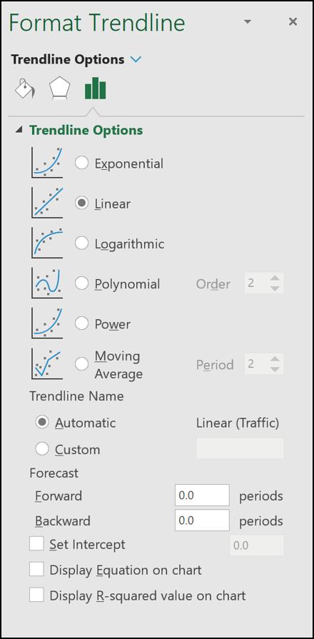 """Vollständiges Excel-Diagramm """"Trendlinie formatieren"""" Optionen."""