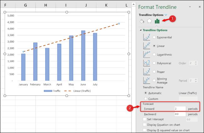 """Drücke den """"Trendlinienoptionen"""" Kategorie und geben Sie einen Wert in die """"Nach vorne"""" Box unter """"Prognose."""""""