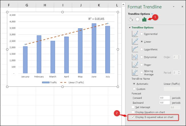 """Drücke den """"Trendlinienoptionen"""" Kategorie, und überprüfen Sie dann die """"R-Quadrat-Wert im Diagramm anzeigen"""" Kontrollkästchen."""