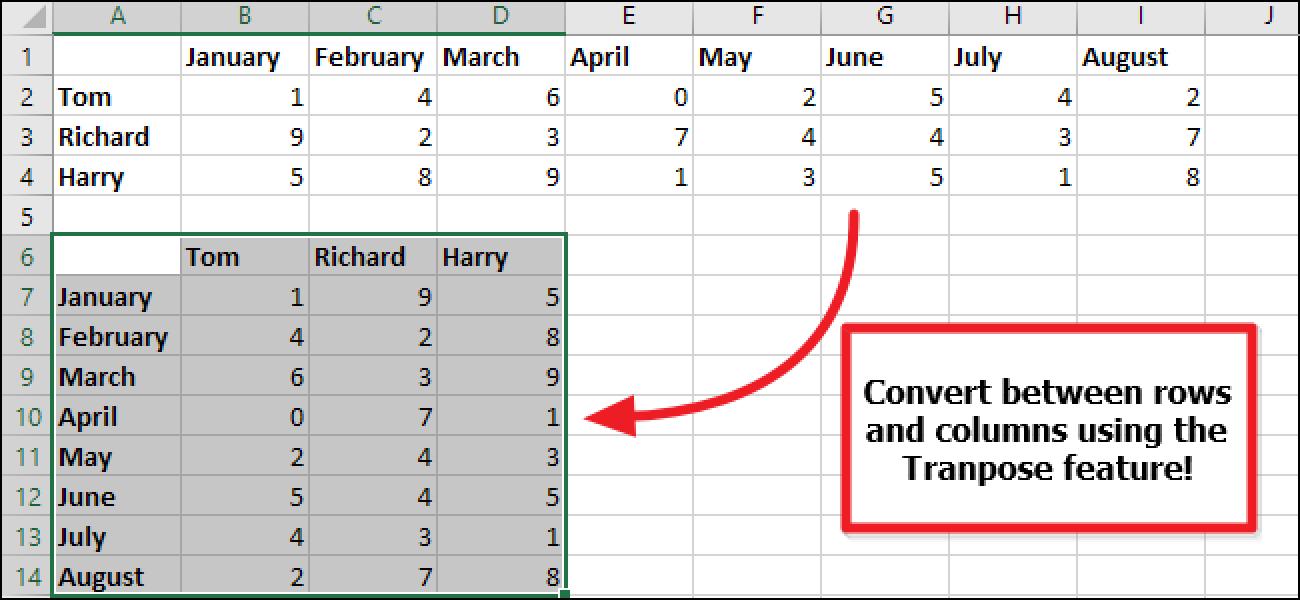 So konvertieren Sie eine Zeile in Excel auf einfache Weise in eine Spalte