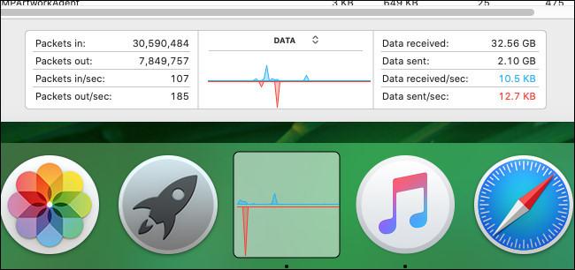 """Zeigen """"Daten"""" Modus der Netzwerknutzung des Aktivitätsmonitors Dock-Diagramm"""