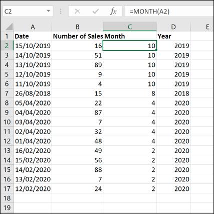 Ein Beispiel für einen Excel-Datensatz, sortiert nach Monat mithilfe einer MONTH-Formel und der Sortierfunktion