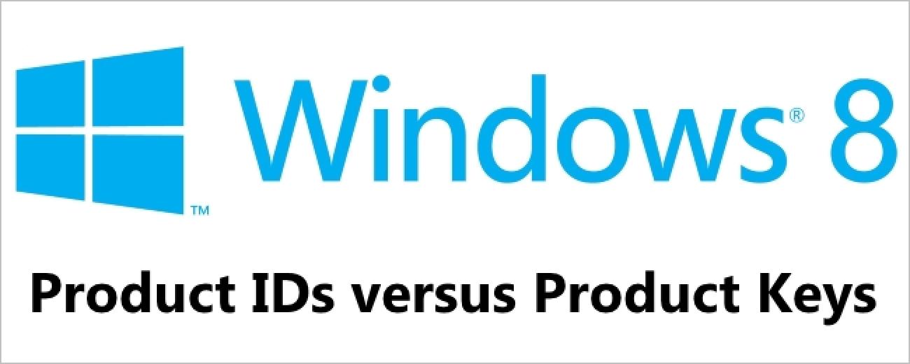 Ist es für jeden sicher, meine Windows-Produkt-ID zu sehen?