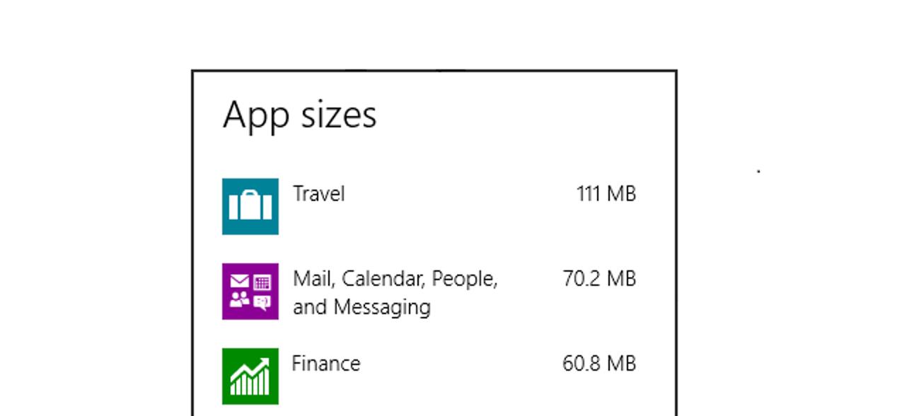 Anzeigen des verwendeten Speicherplatzes für Metro-Apps in Windows 8