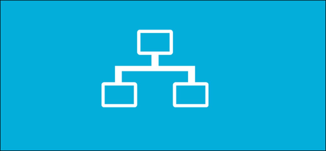 So ordnen Sie Netzwerklaufwerke mit PowerShell zu