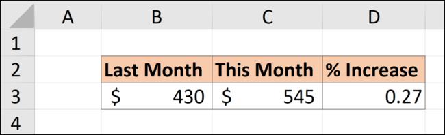 Erstes Ergebnis der prozentualen Erhöhung einer Excel-Tabelle.