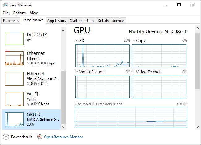 GPU-Nutzungsstatistiken im Task-Manager von Windows 10