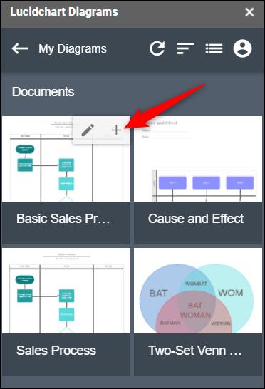 Klicken Sie auf das Pluszeichen (+), um ein Diagramm in Ihr Dokument einzufügen.