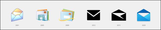 Windows Mail-Symbole im Laufe der Zeit.