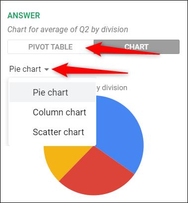 """Klicken """"Pivot-Tabelle"""" oder """"Diagramm,"""" Wählen Sie dann den gewünschten Diagrammtyp aus der Liste aus."""