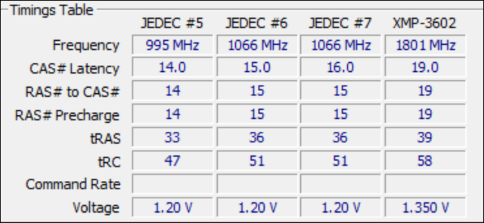 JEDEC-Timings für RAM