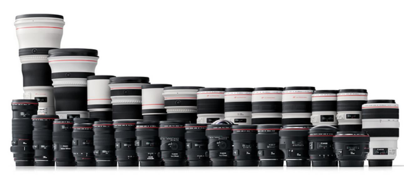 Warum sind gute Kameraobjektive so wichtig?