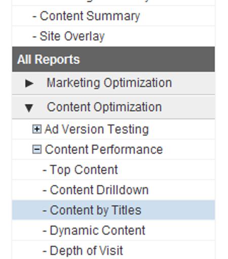 Finden Sie mit Google Analytics heraus, welche Artikel auf Ihrer Website am beliebtesten sind