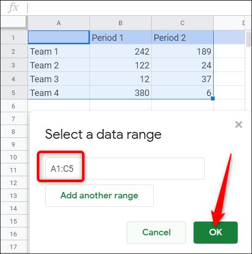 Wählen Sie den Datenbereich aus, um das Diagramm zu füllen