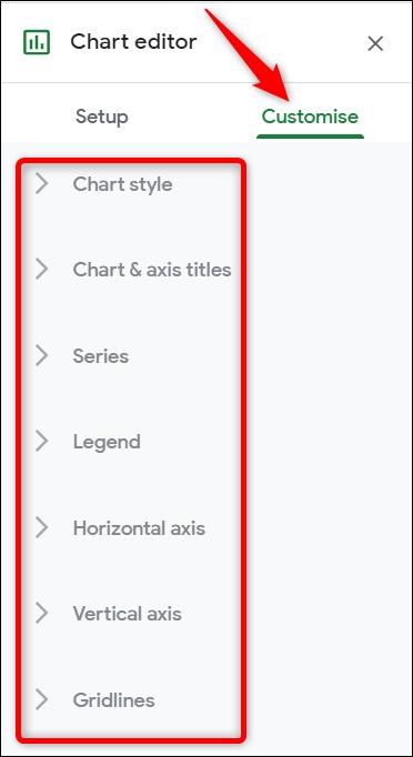 Klicken Sie auf die Registerkarte Anpassen, um Ihr Diagramm anzupassen