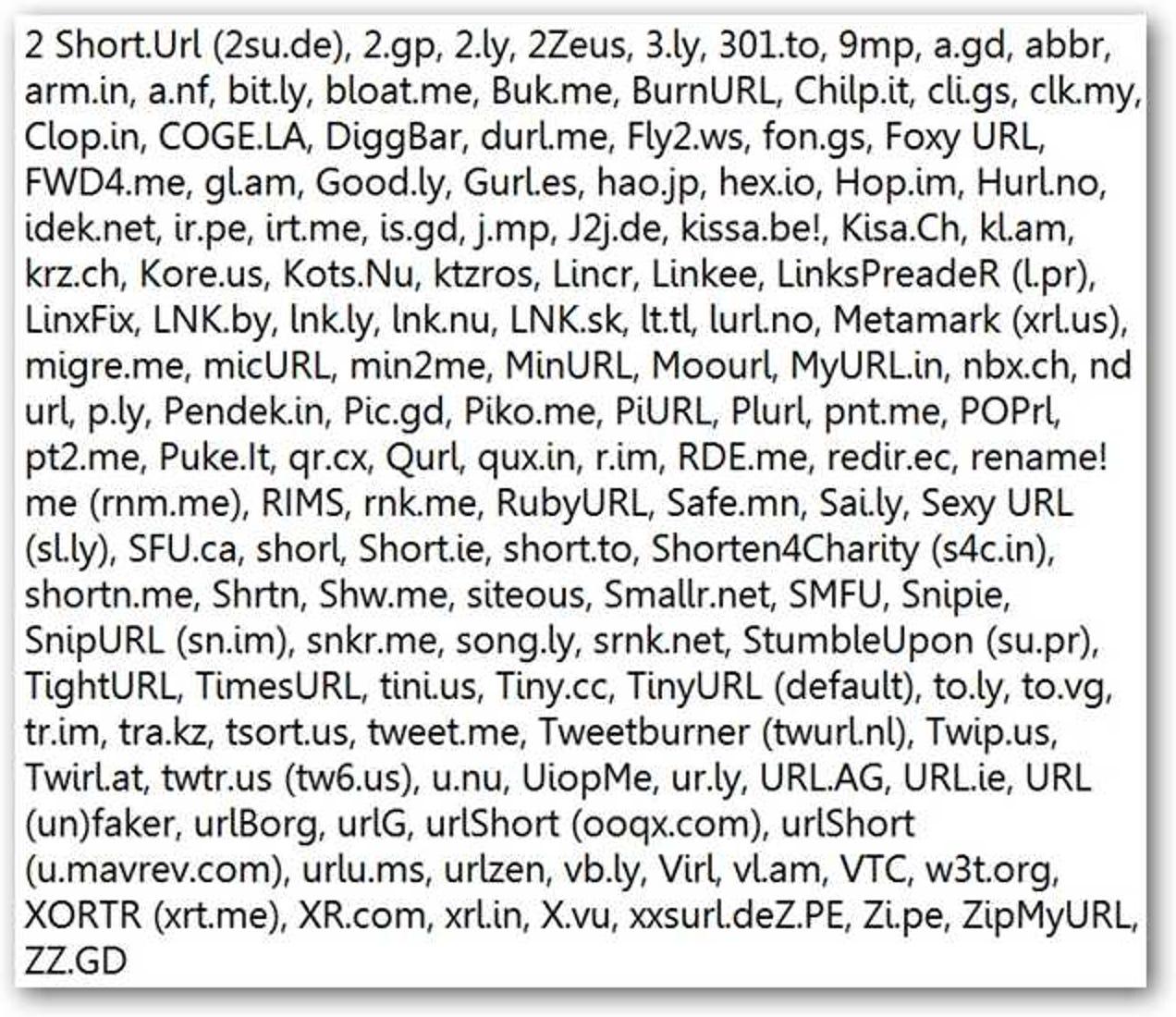 Erhalten Sie Zugriff auf mehr als 100 URL-Verkürzungsdienste in Firefox