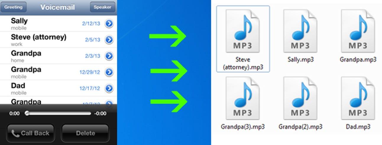 So sichern Sie iPhone Voicemails auf MP3
