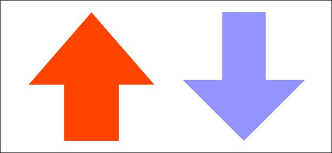 Upvote- und Downvote-Schaltflächen