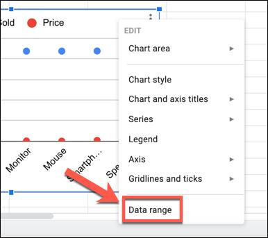 """Klicken Sie in einem Google Sheets-Diagramm mit der rechten Maustaste und drücken Sie """"Datenreichweite"""" um mit der Bearbeitung der Diagrammachsen zu beginnen."""