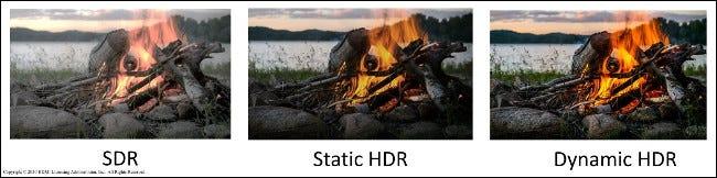 Das gleiche Bild eines Lagerfeuers in SDR, Static HDR und Dynamic HDR.