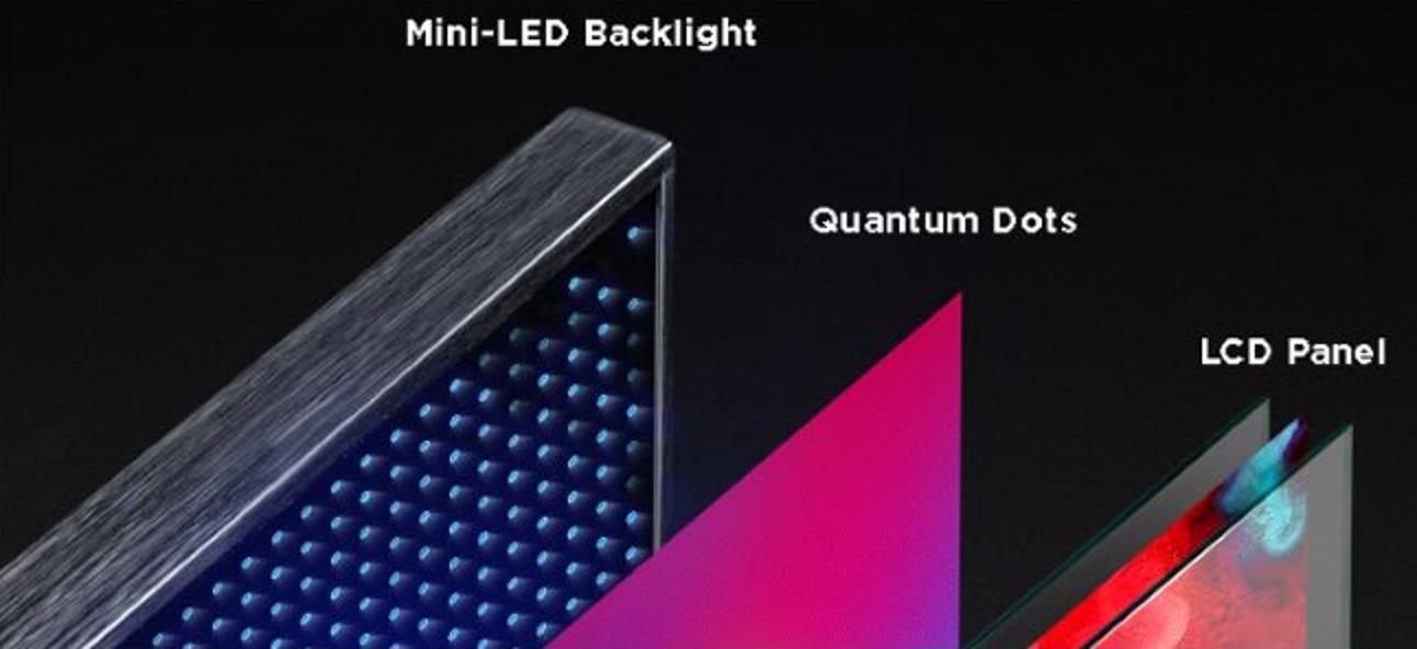 Was ist ein Mini-LED-Fernseher und warum möchten Sie einen?