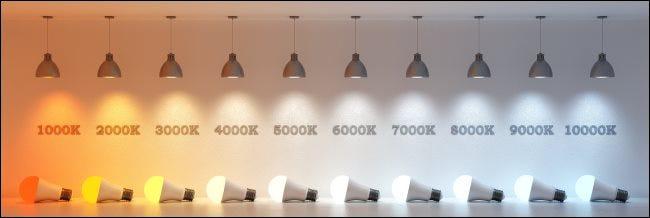Eine Reihe von Glühbirnen, die Lichttemperaturen von 1.000 bis 10.000 Kelvin anzeigen.