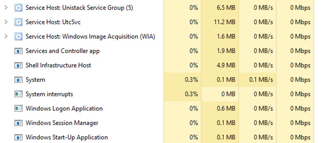Was ist dieser Prozess und warum läuft er auf meinem PC?