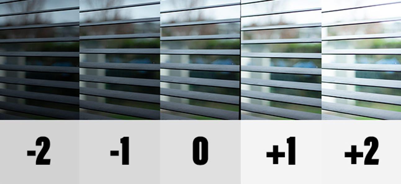 Was ist die Belichtungskorrektur in der Fotografie?