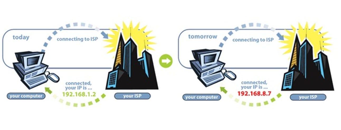 Warum ändern ISPs Ihre IP-Adresse?