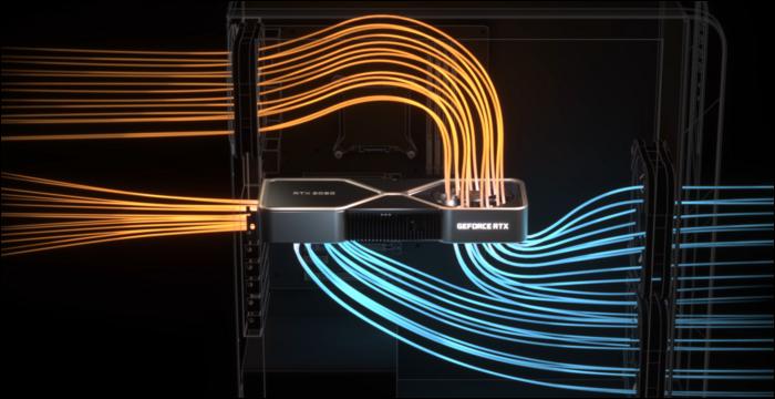 nach oben gerichteter Lüfter auf der GPU führt zu einem besseren Gehäuseluftstrom