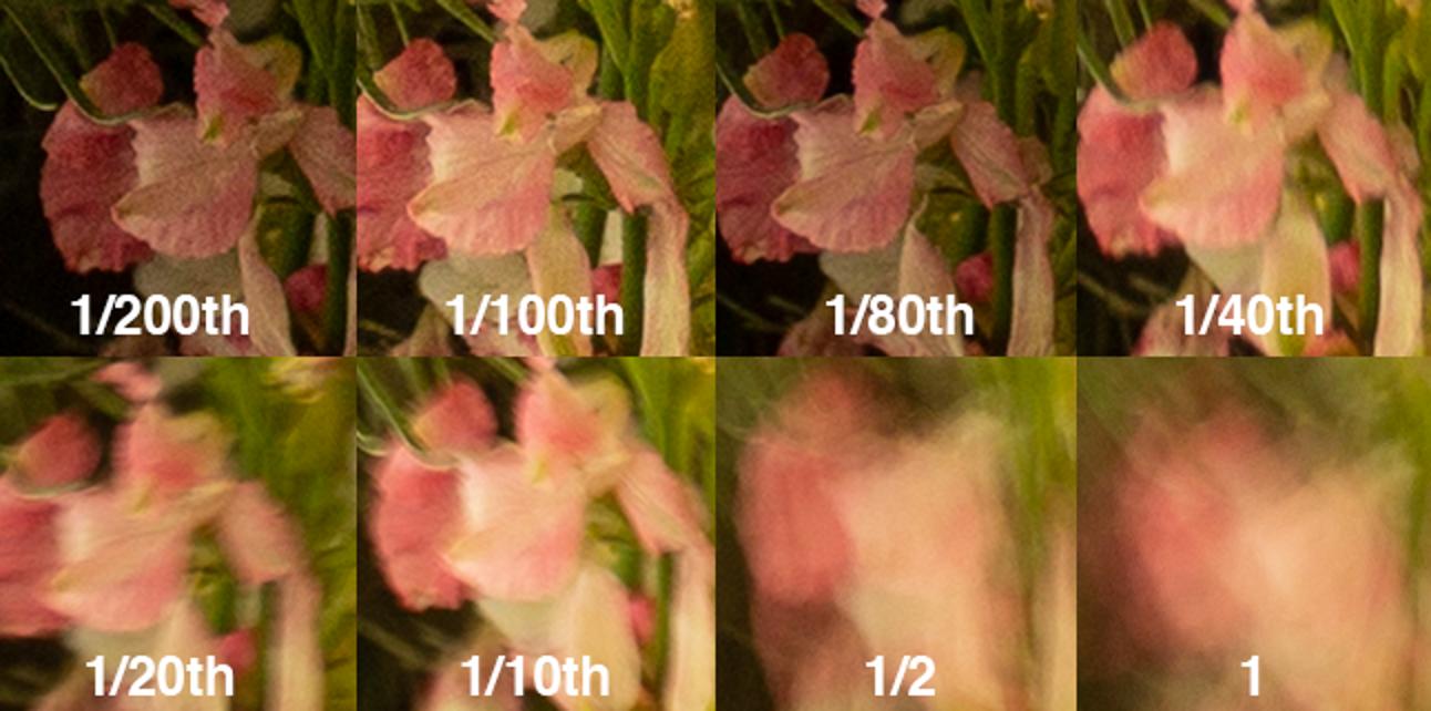 Welche Verschlusszeit sollte ich mit meiner Kamera verwenden?
