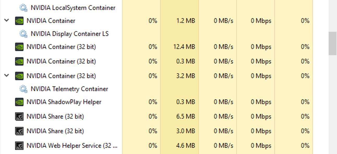 Was sind all diese NVIDIA-Prozesse, die im Hintergrund ausgeführt werden?