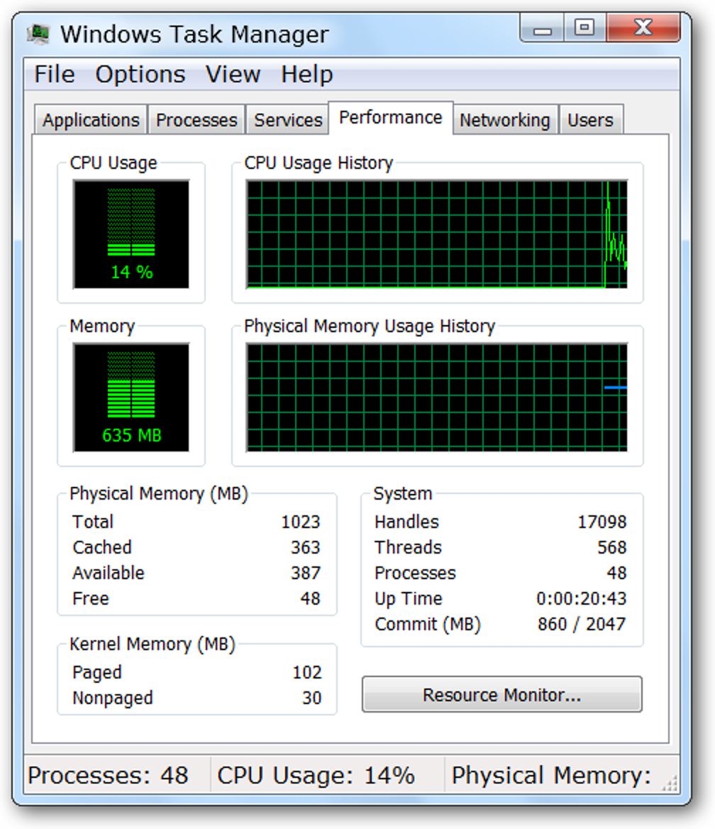 Fügen Sie der Task-Manager-Anzeige in Windows 7 etwas visuelles Flair hinzu