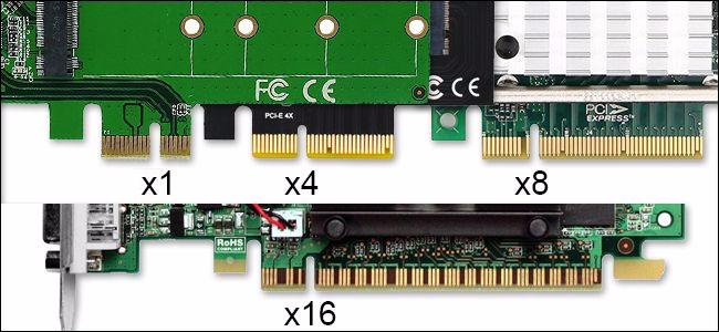 Unterschiedlich große Karten mit unterschiedlichen maximalen PCIe-Lanes