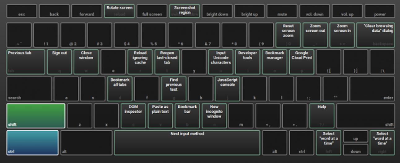 So passen Sie die Tastatur und das Touchpad Ihres Chromebooks an