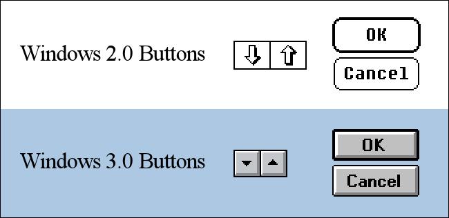 Vergleich der Windows 2.0- und Windows 3.0-Tasten